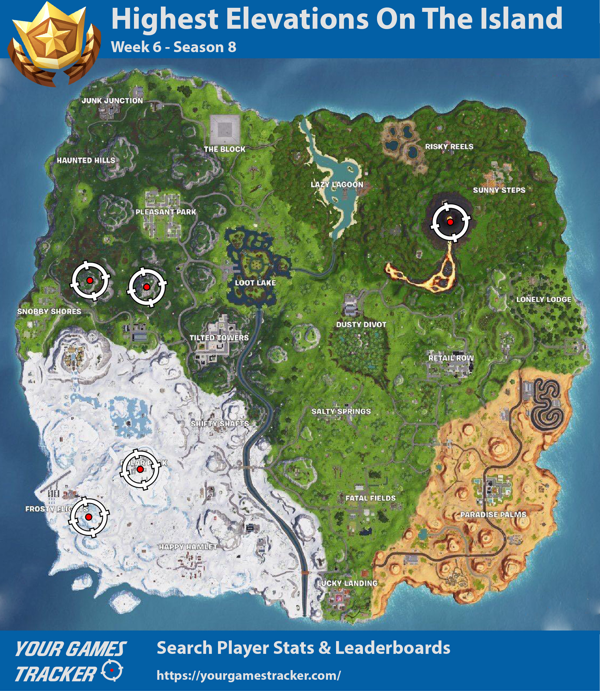 fortnite battle royale 5 Highest Elevations On The Island week 6 season 8